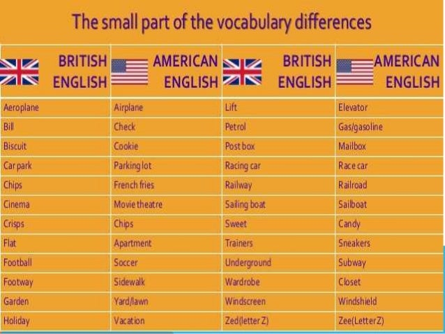 Differences between american english and british english