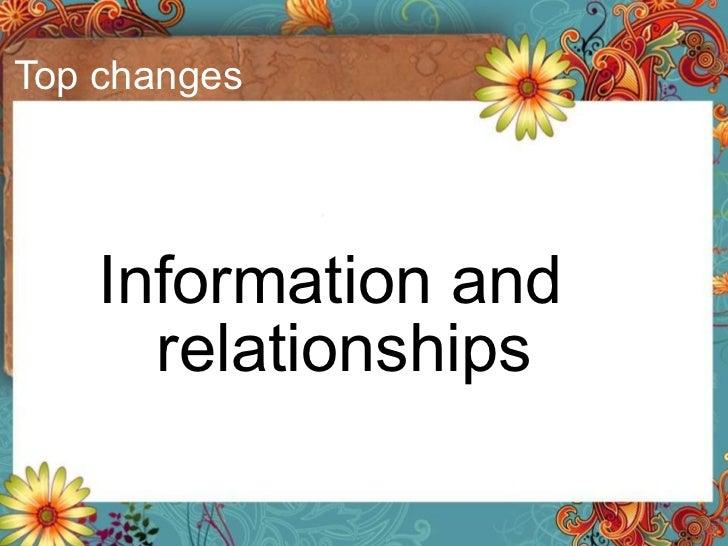 Top changes <ul><li>Information and relationships </li></ul>