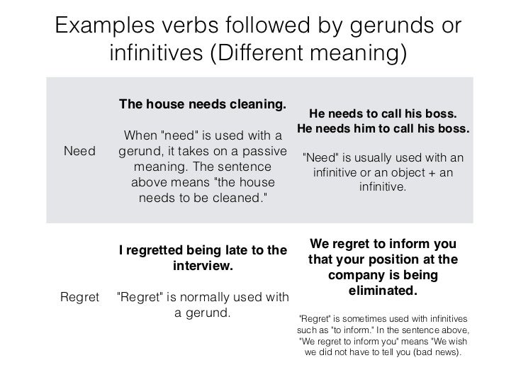 Gerunds and Infinitives: Changes in meaning