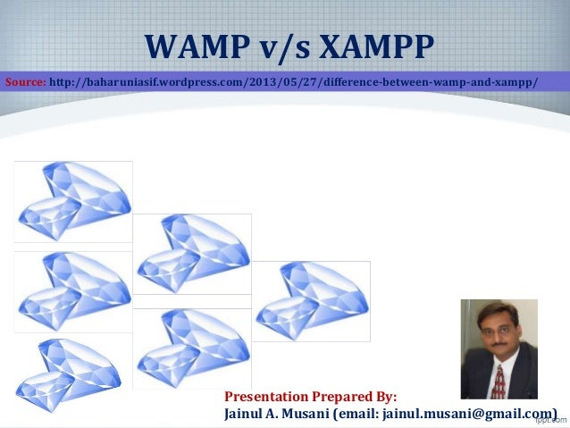 WAMP v/s XAMPP Source: http://baharuniasif.wordpress.com/2013/05/27/difference-between-wamp-and-xampp/ Presentation Prepar...