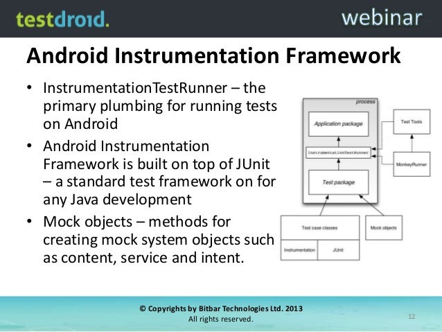 Top 5 Android Testing Frameworks with Code Examples ...
