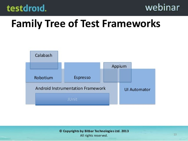 Robotium Android Automation Test Framework Introduction ...