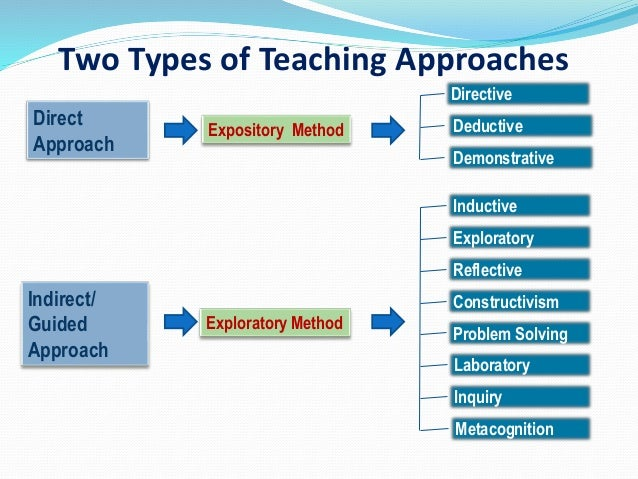 different types of instructional approaches