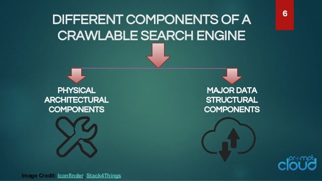 Search Engines - Tutorials Point