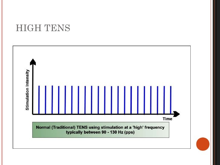 Different Currents In Low Frequency
