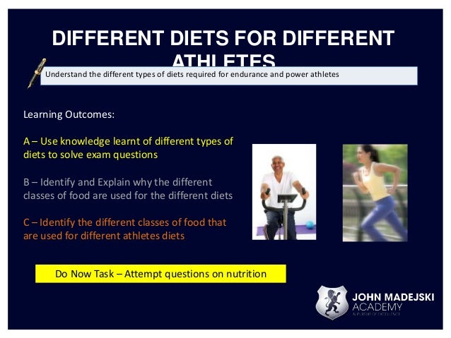 Different Types of Sports Nutrition