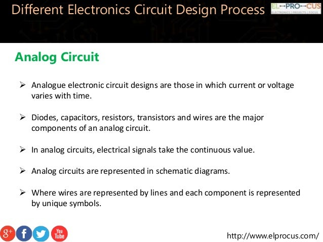 Electronic Circuit Design Steps