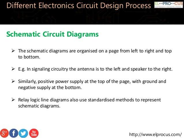 different electronics circuit design process9 www elprocus com different electronics circuit design