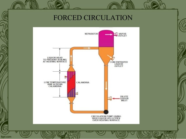 evaporation in food processing pdf