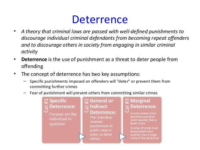 caning should be used as a form of criminals punishment Outlines recent research literature and discusses the use and effects of corporal punishment  to any form of corporal punishment  used should not include.