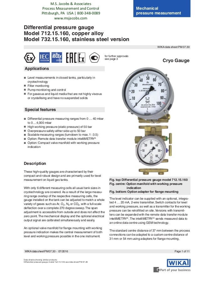 WIKA data sheet PM 07.30 Page 1 of 11 Mechanical pressure measurement Differential pressure gauge Model 712.15.160, copper...