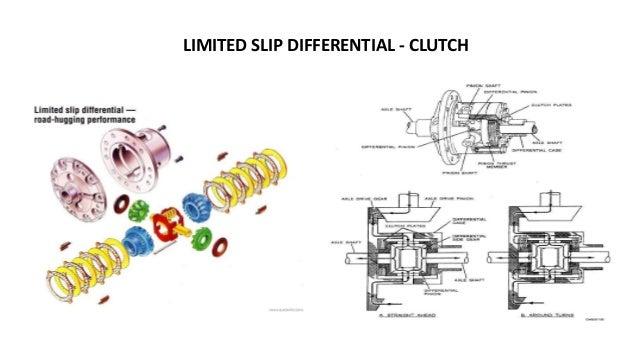 Automotive Differential Unit