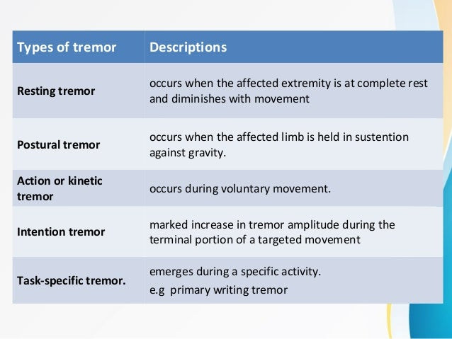 Differential Diagnosis Of Tremors 73335545 on Primary Writing