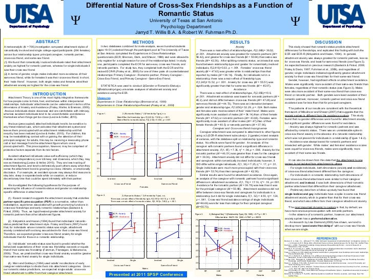 Differential Nature of Cross-Sex Friendships as a Function of Romantic Status University of Texas at San Antonio Psycholog...