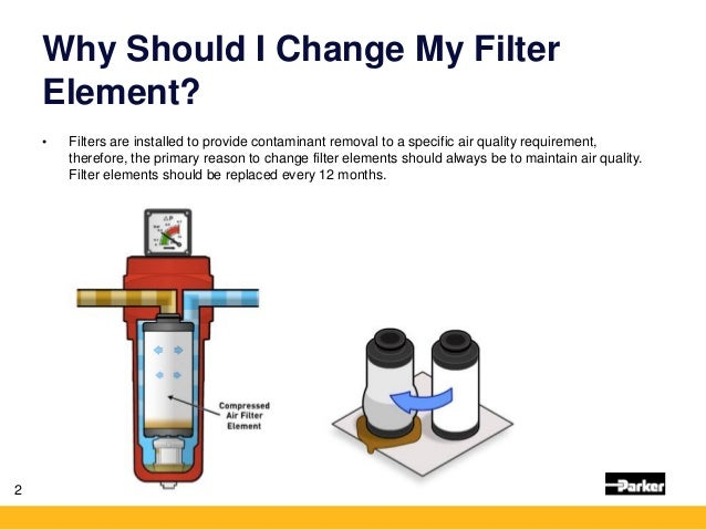 Differential Pressure Gauges On Filters: How They Work