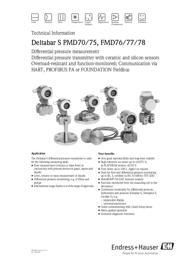 TI00382P/00/EN/15.13No. 71204605Technical InformationDeltabar S PMD70/75, FMD76/77/78Differential pressure measurementDiff...