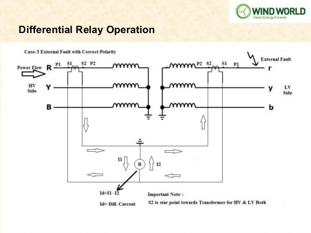 DIFFERENTIAL PROTECTION RELAY PDF DOWNLOAD