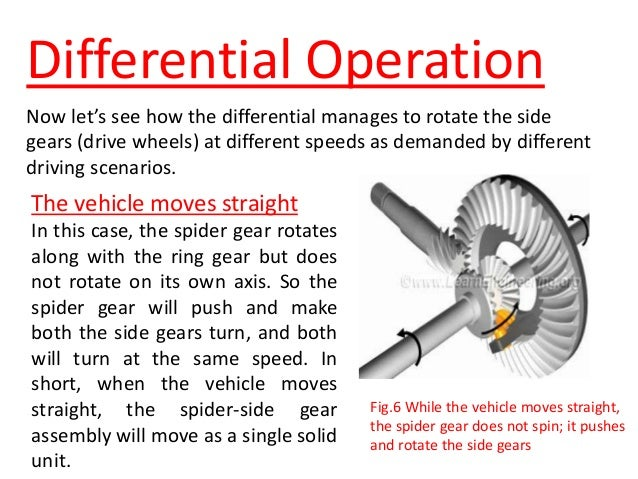 WORKING OF DIFFERENTIAL GEARBOX EPUB DOWNLOAD