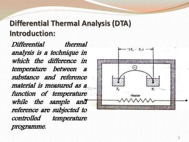 Common Thermal Analysis Methods In the Pharmaceutical Sciences