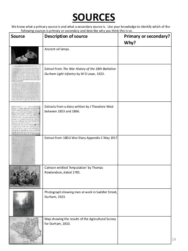 Differentiated curriculum – Primary Source Worksheet