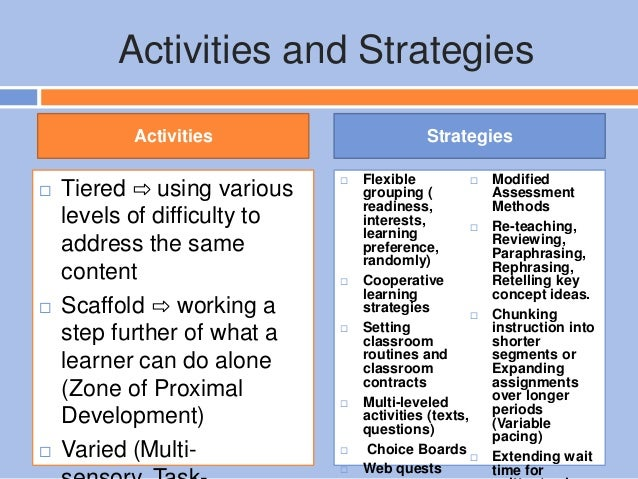 Instructional Activities And Strategy Best Setting Instruction Guide