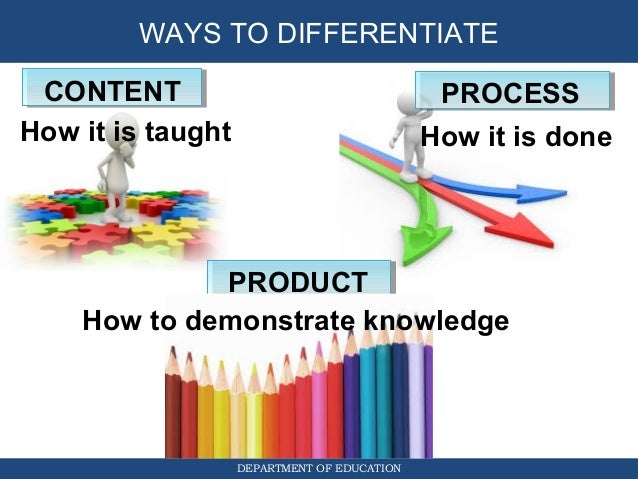 Differentiated Instruction 04162014