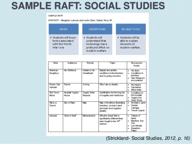 Differentiated Instruction Examples For Social Studies Various