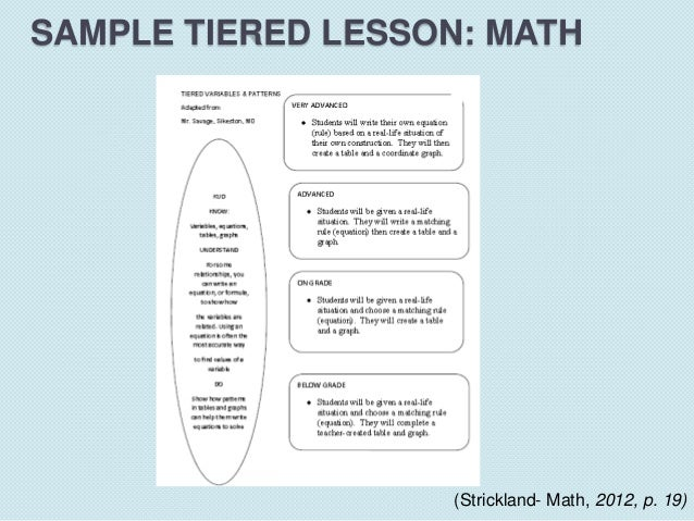 Differentiated instruction 10 17 12 for Lesson plan template for differentiated instruction