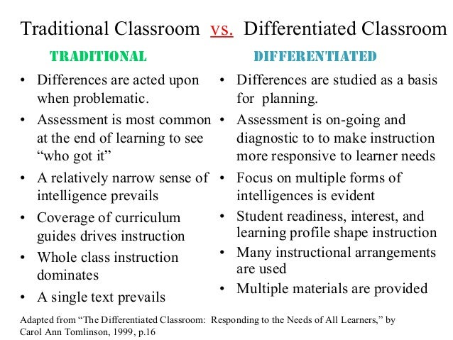 Differentiated Assessment Strategies: Identifying Learners ...