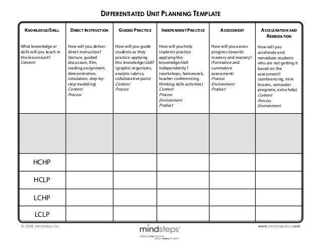 lesson plan template for differentiated instruction - differentiated unit planning template