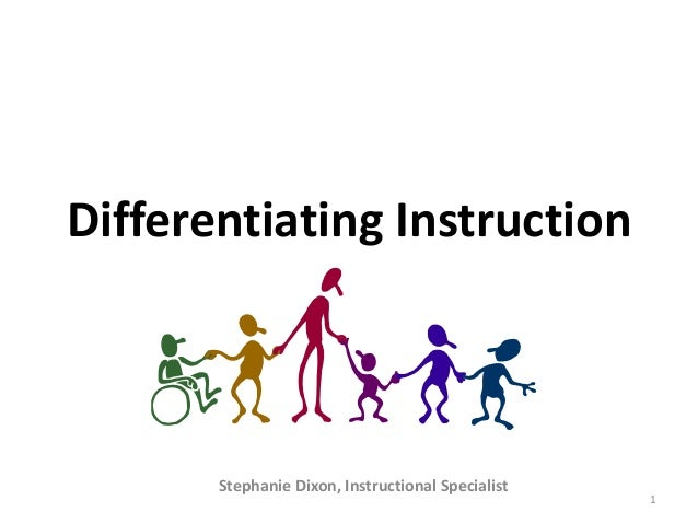 Differentiating Instruction Stephanie Dixon, Instructional Specialist 1
