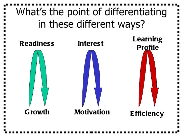 4 ways to differentiate instruction