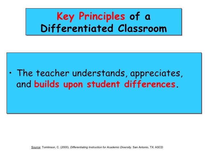 Differentiating math