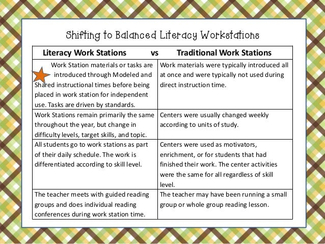 Differentiation in guided reading pdf