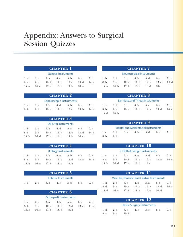 Differentiation surgical instruments