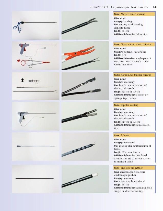 36 CHAPTER 2 Laparoscopic Instruments Name: endoscopic catcher Alias: endo bag Category: accessory Use: retrieving and con...