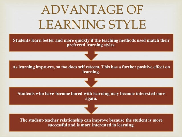  The student-teacher relationship can improve because the student is more successful and is more interested in learning. ...