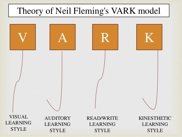 Vak learning styles explanation essays on music