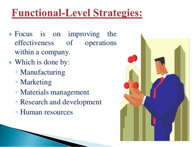 levels of strategies Levels of strategy in business, plans for the future are identified as goals and  objectives, which collectively define its strategy strategies define the outcomes,.
