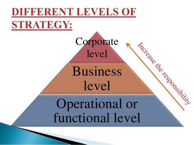 apple functional level strategy There are various levels of strategy in an organization - corporate level, business level, and functional level the strategy keeps changing corporate strategy is the highest level of strategy followed by business level strategy and finally functional level strategy each of these is explained in this article.