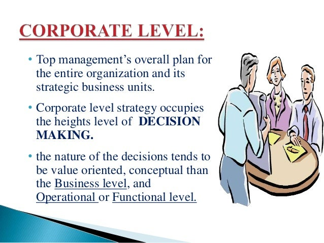 Different levels of strategy Slide 3