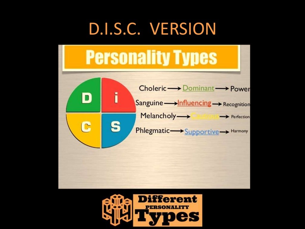 4 Different Personality Types - Sanguine, Choleric