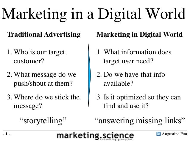 Marketing in a Digital World Traditional Advertising  Marketing in Digital World  1. Who is our target customer?  1. What ...