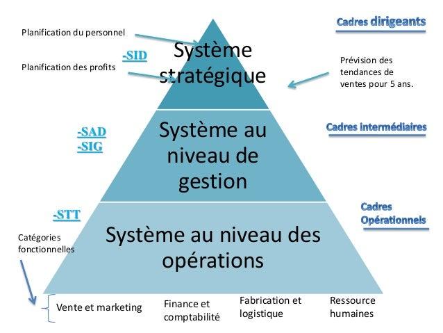 Illustration: l'accord entre Système U et une PME de charcuterie industriel (Guyader Pays d'Armor) pour lancer une filière de porc bio % français avec un regroupement d'éleveurs bio (Porcs bio de France).