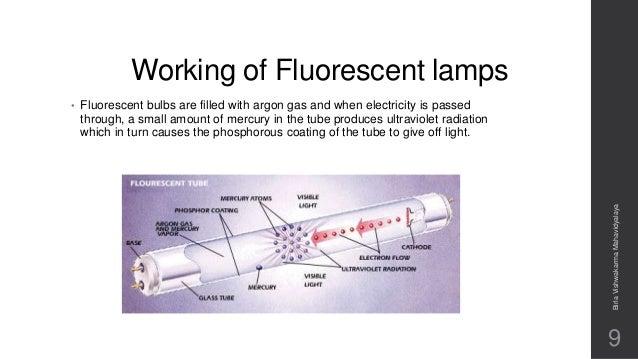 TUBE LIGHT WORKING PRINCIPLE PDF DOWNLOAD