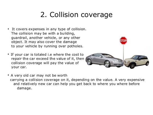 Types Of Auto Insurance >> Different Types Of Auto Insurance Coverage