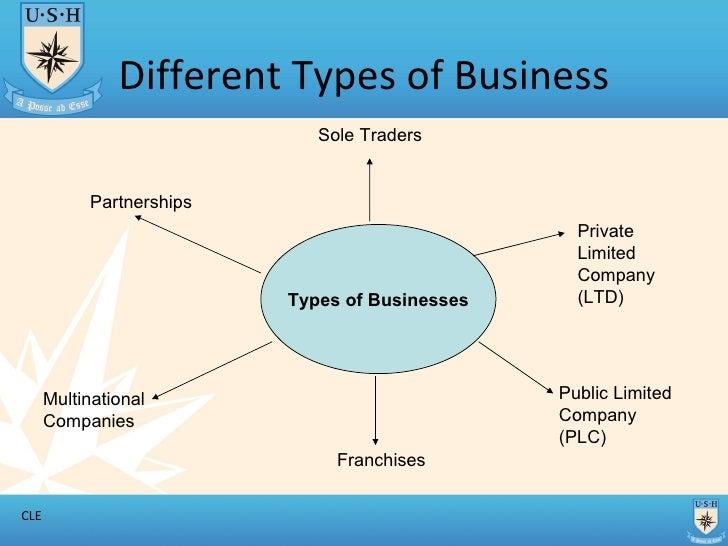 Plc Diagram Business - ~ Wiring Diagram Portal ~ •