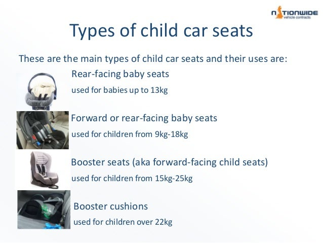The Different Types of Car Seats