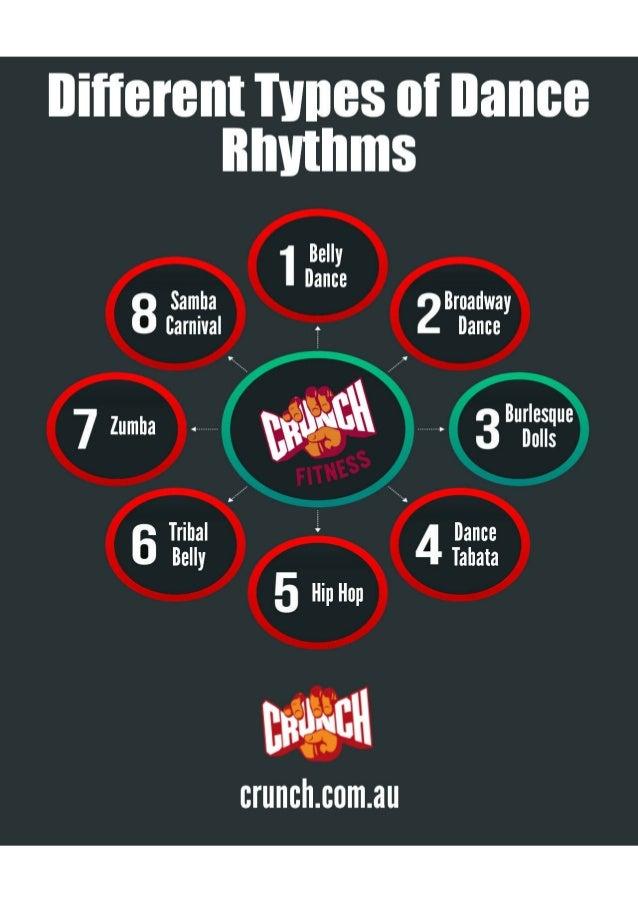 Different Types of Dance Rhythms