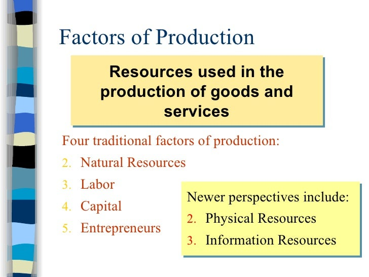 Types Of Resources Natural Human Capital